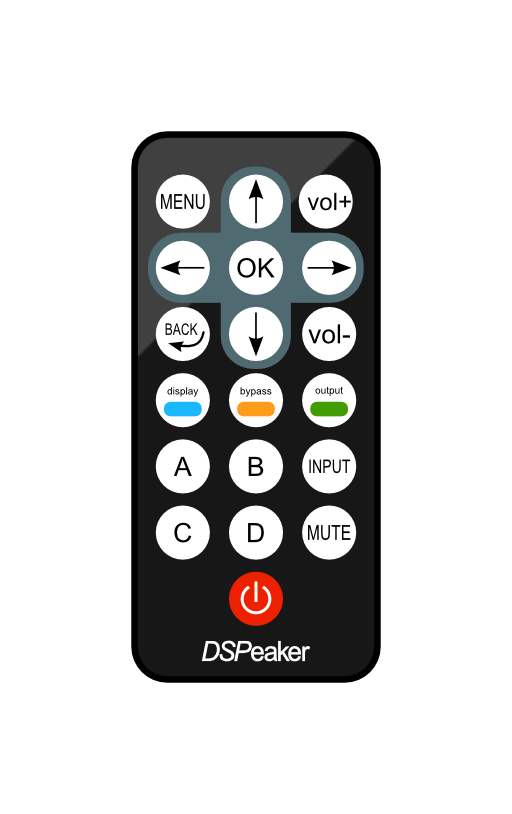 IR Remote Controller for Anti-Mode 2 0 Dual Core